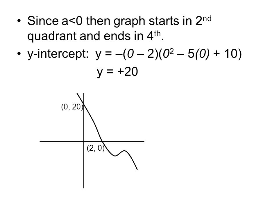 Since a<0 then graph starts in 2nd quadrant and ends in 4th.