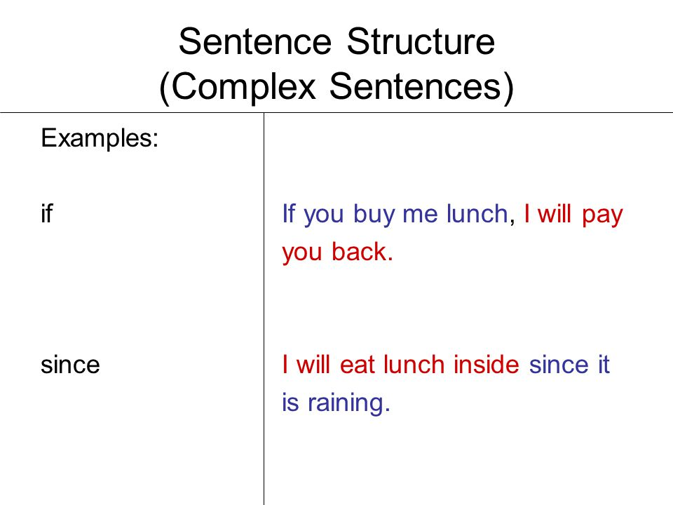 Sentence Structure (Complex Sentences)
