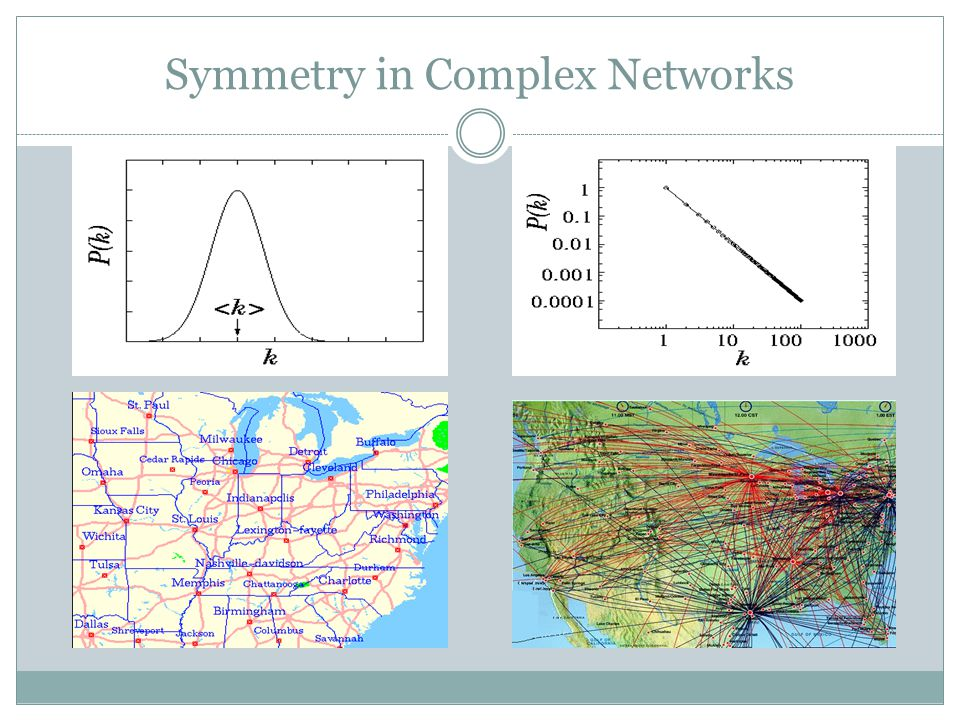Symmetry in Complex Networks
