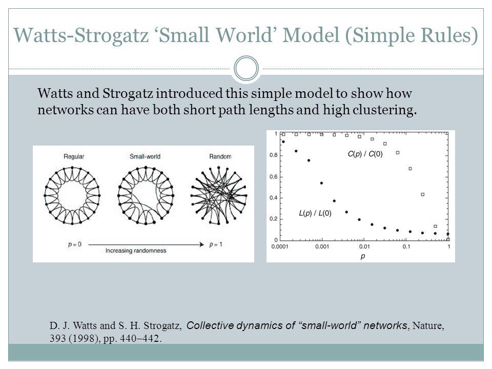 Watts-Strogatz 'Small World' Model (Simple Rules)