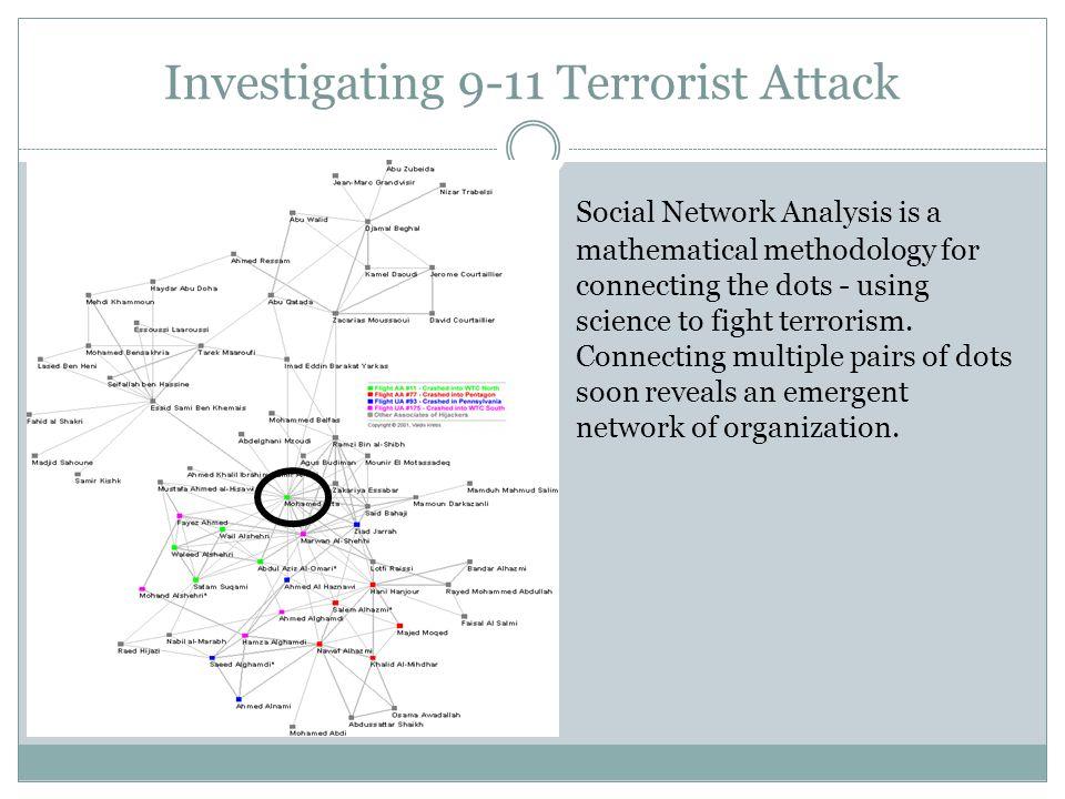 Investigating 9-11 Terrorist Attack