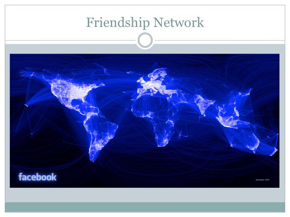Friendship Network