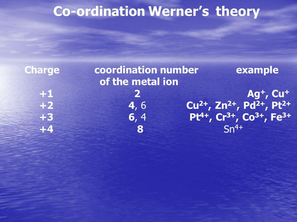 Co-ordination Werner's theory