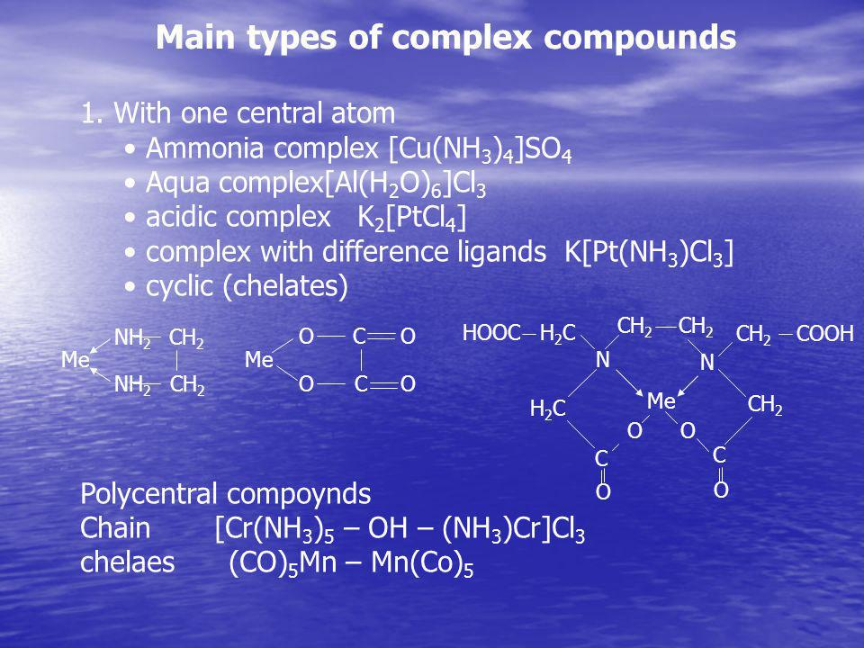 Main types of complex compounds