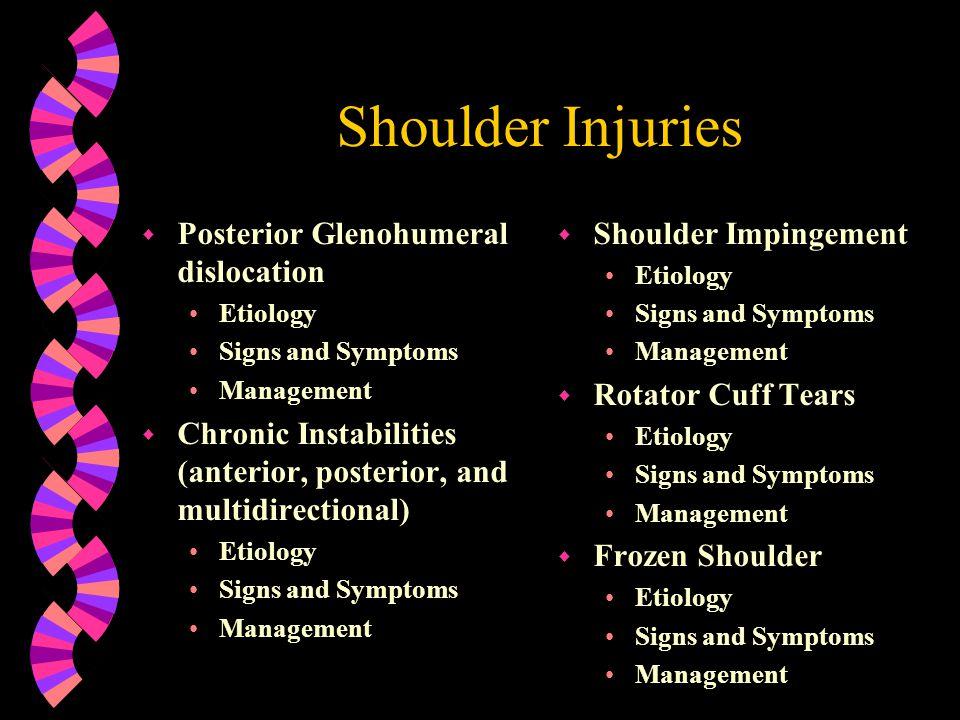 Shoulder Injuries Posterior Glenohumeral dislocation