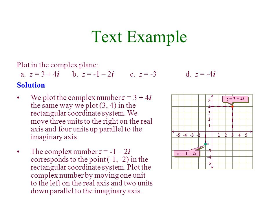 Text Example Plot in the complex plane: