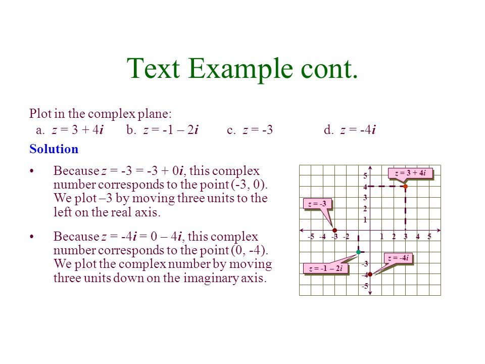 Text Example cont. Plot in the complex plane: