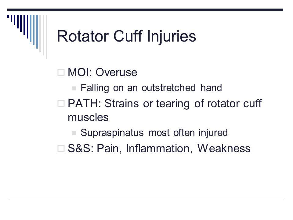 Rotator Cuff Injuries MOI: Overuse