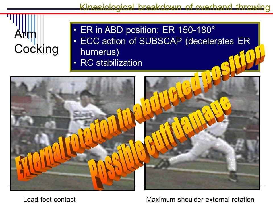 External rotation in abducted position