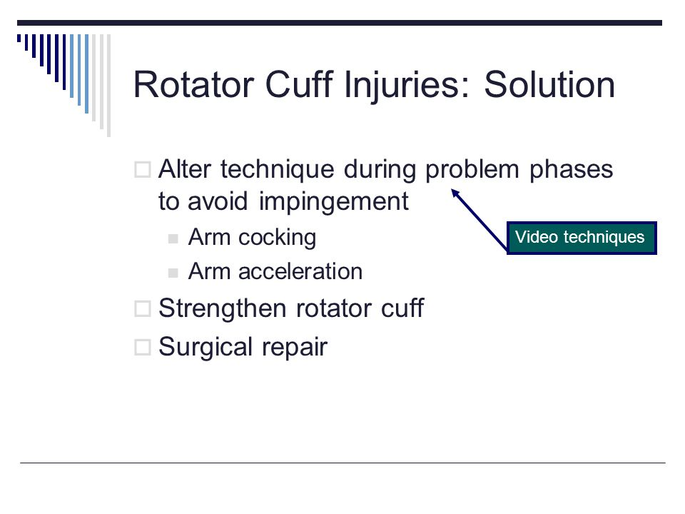 Rotator Cuff Injuries: Solution