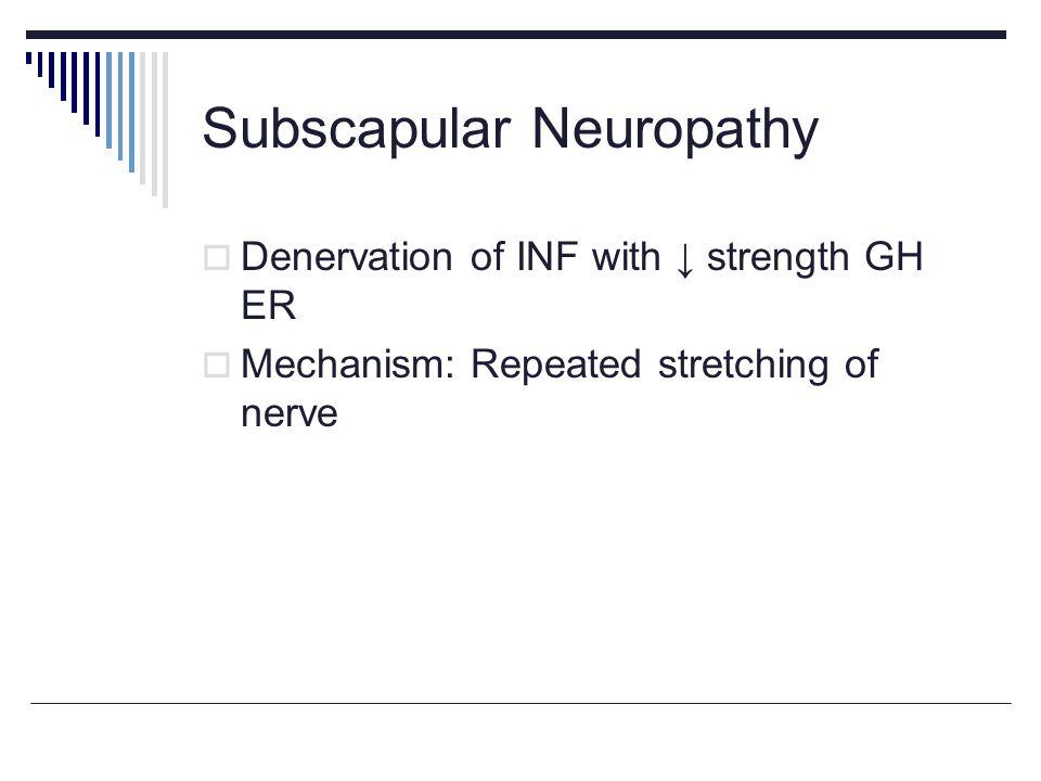 Subscapular Neuropathy