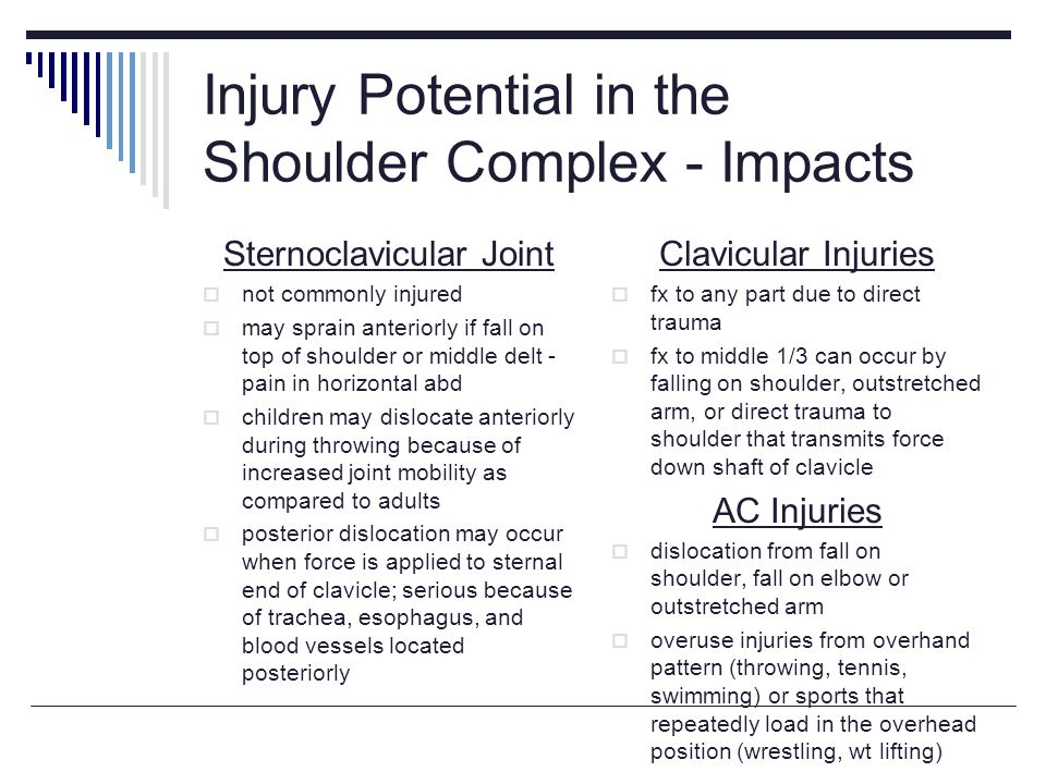 Injury Potential in the Shoulder Complex - Impacts