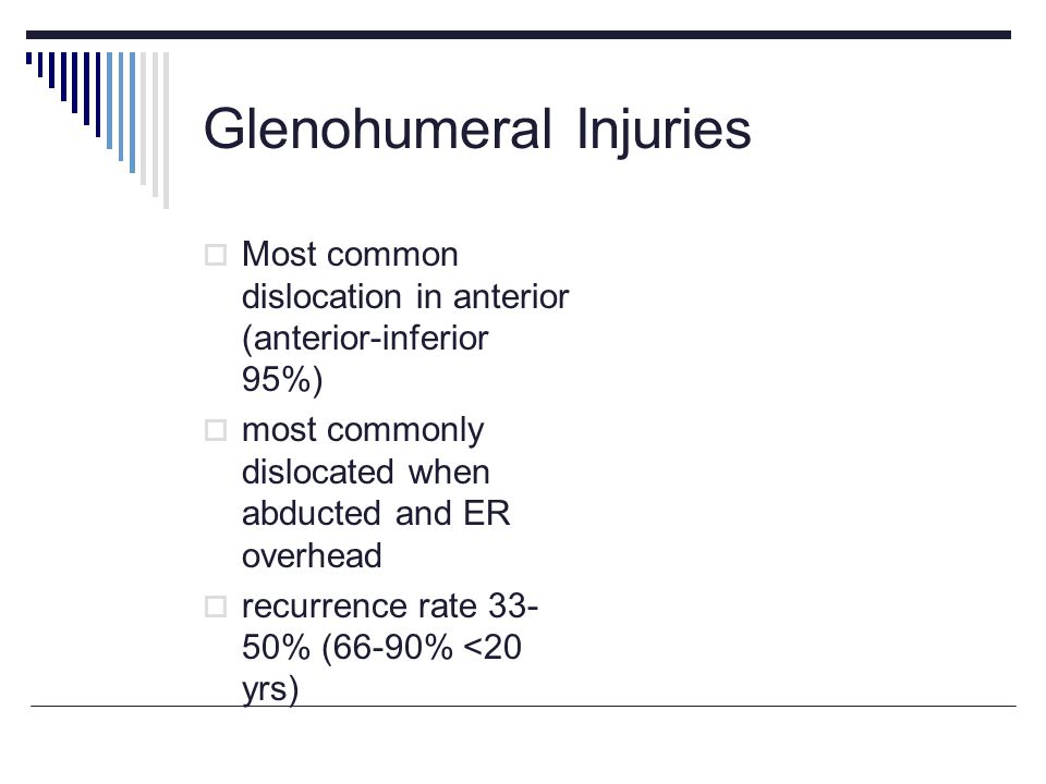 Glenohumeral Injuries