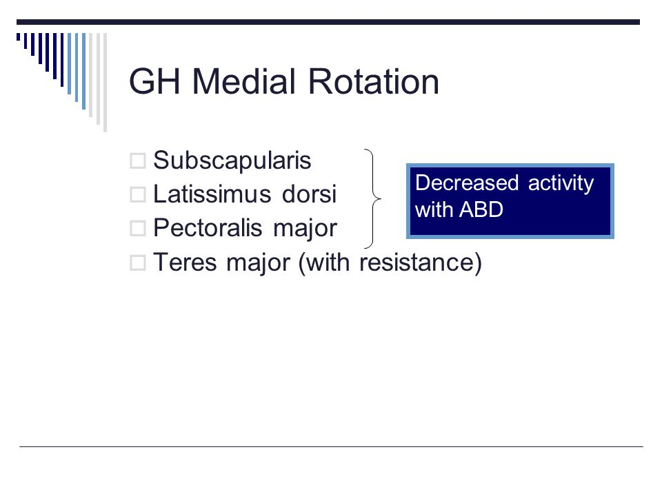 GH Medial Rotation Subscapularis Latissimus dorsi Pectoralis major