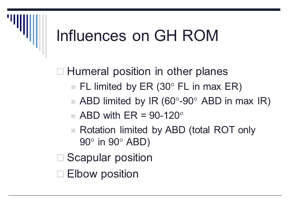 Influences on GH ROM Humeral position in other planes