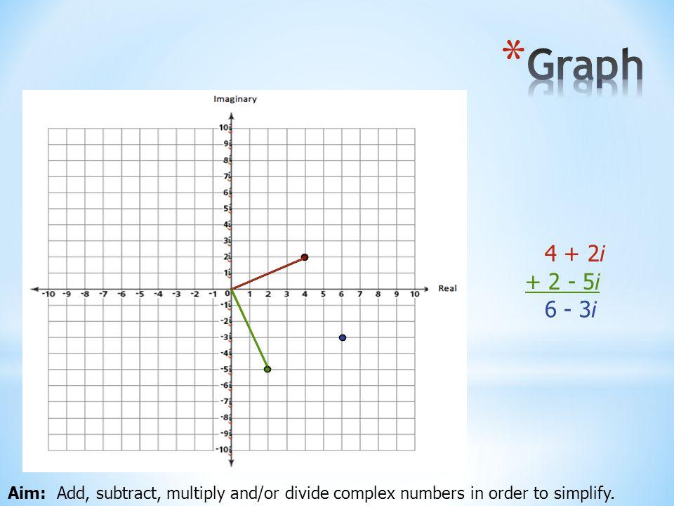Graph 4 + 2i. + 2 - 5i. 6 - 3i.