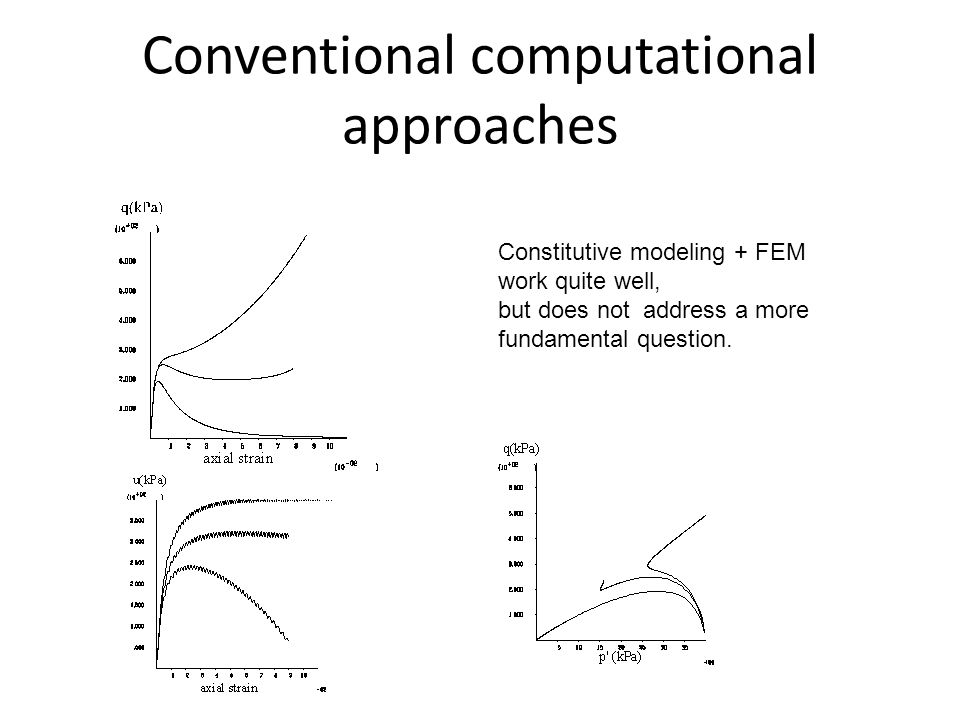 Conventional computational approaches