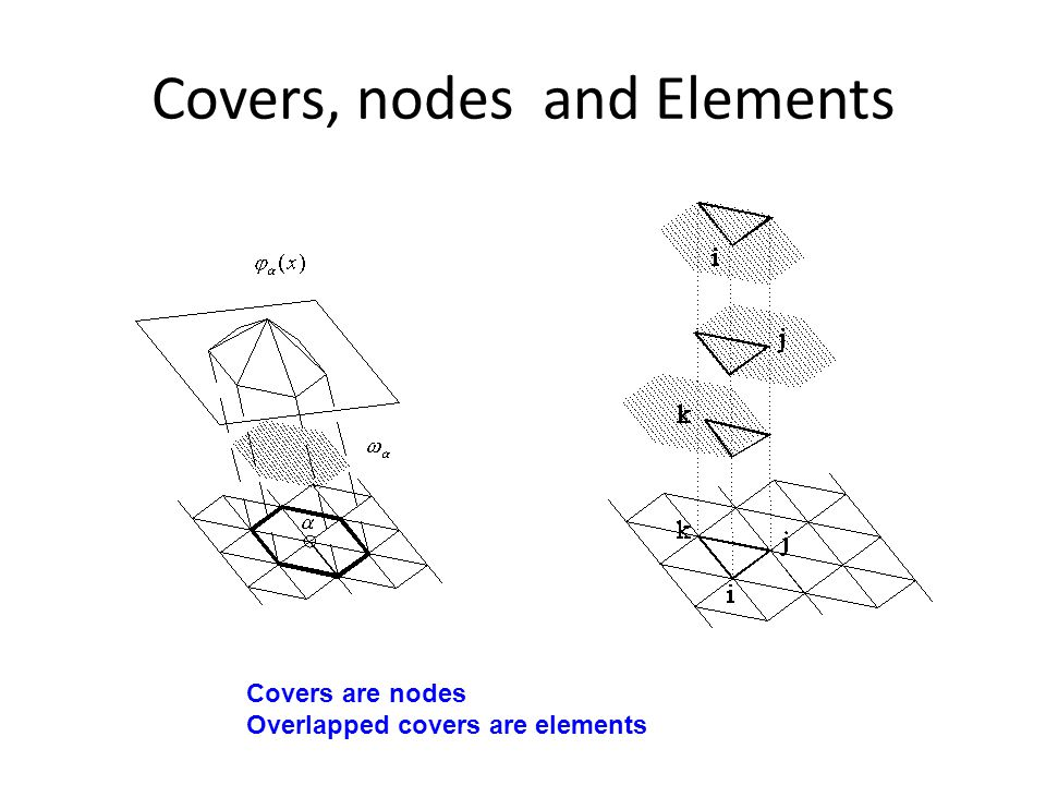 Covers, nodes and Elements