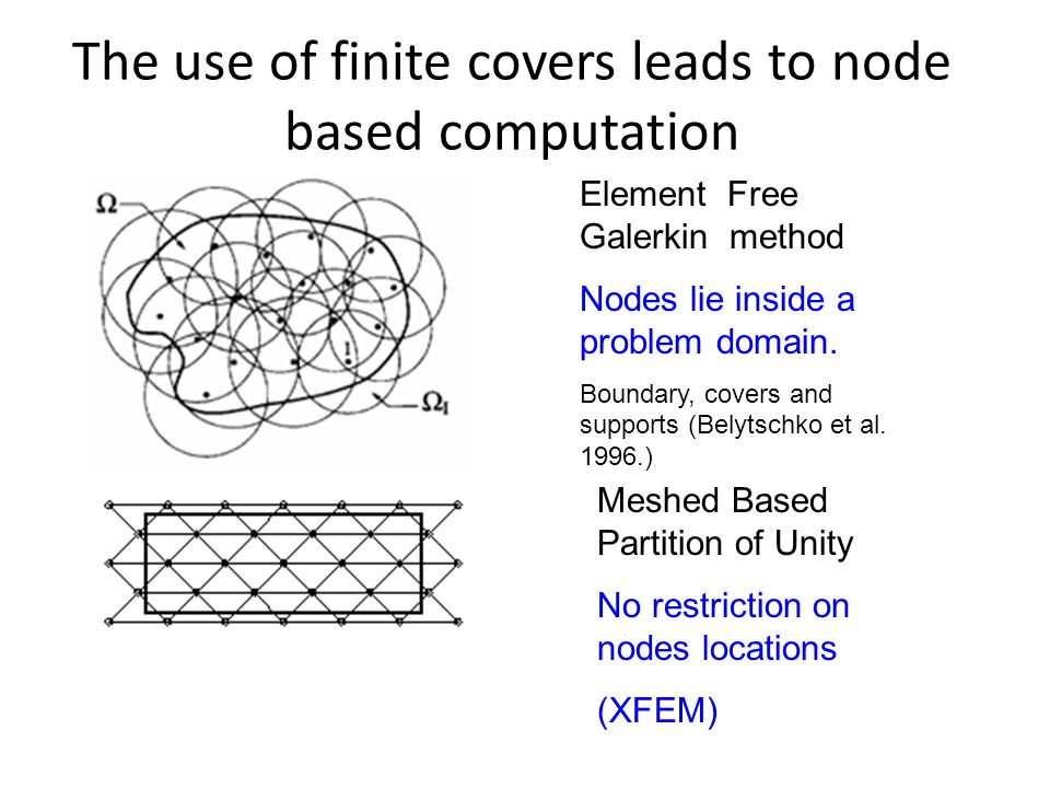 The use of finite covers leads to node based computation