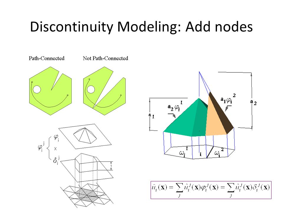 Discontinuity Modeling: Add nodes