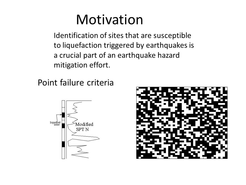 Point failure criteria