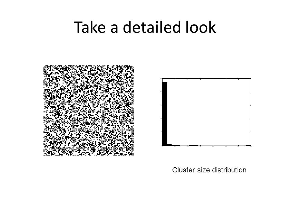Take a detailed look Cluster size distribution