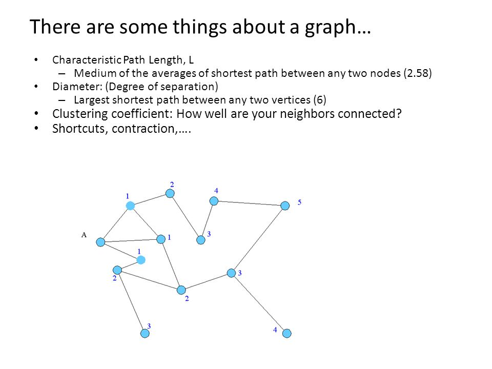 There are some things about a graph…