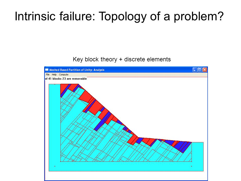 Intrinsic failure: Topology of a problem