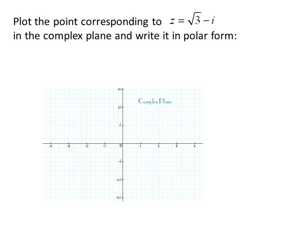 Plot the point corresponding to