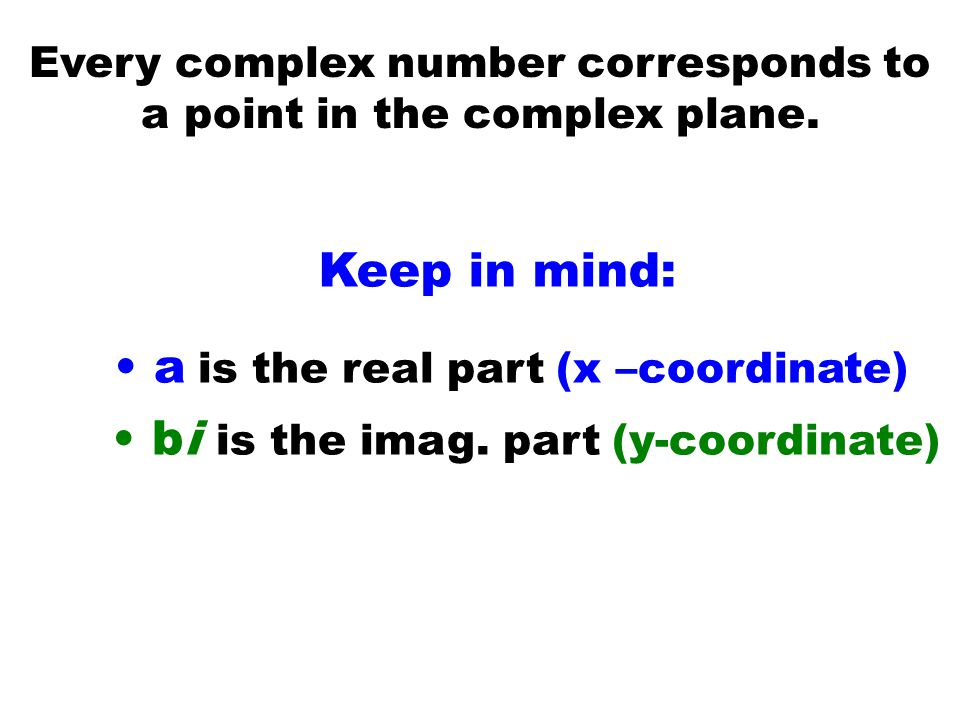 Every complex number corresponds to a point in the complex plane.