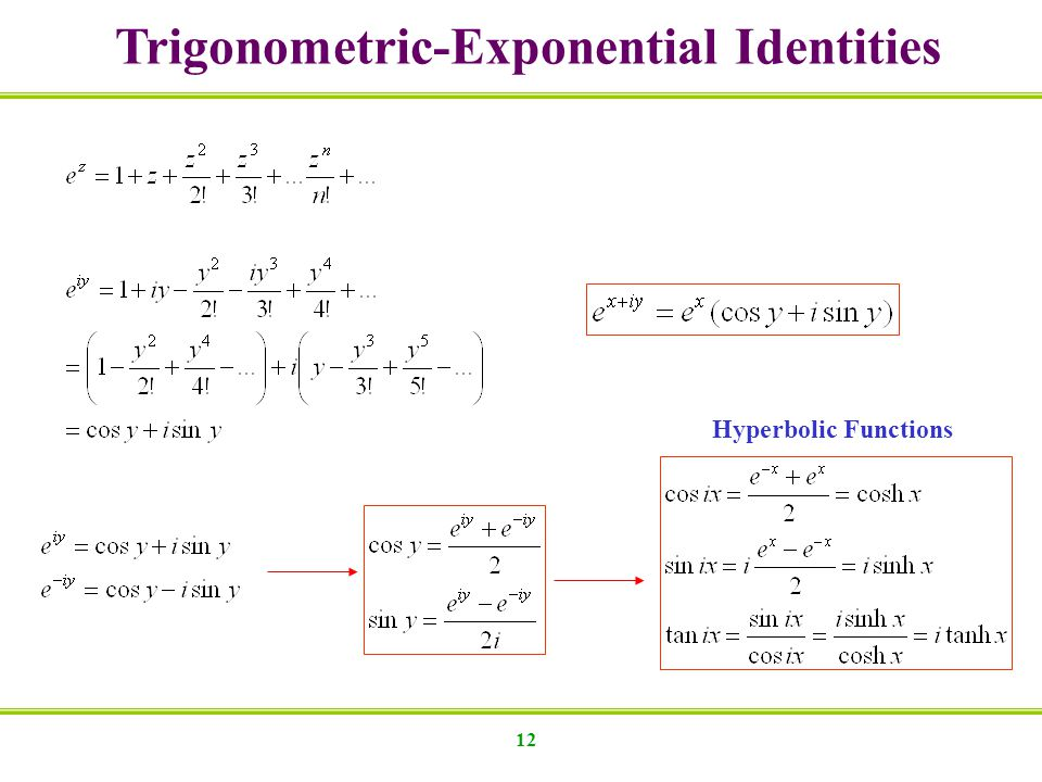 Trigonometric-Exponential Identities