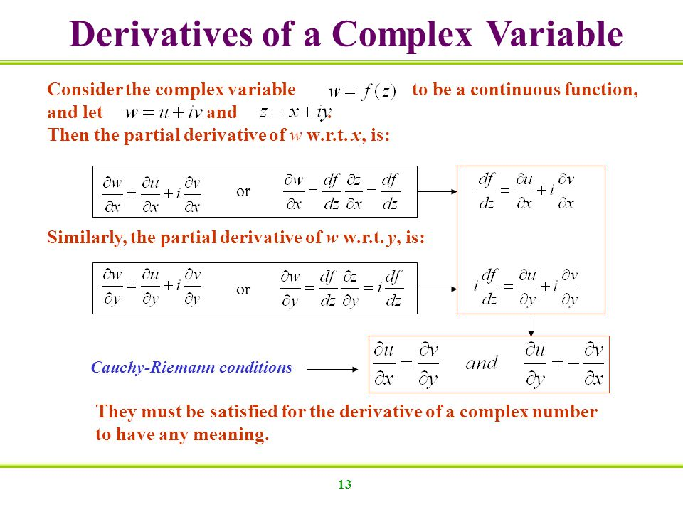 Derivatives of a Complex Variable