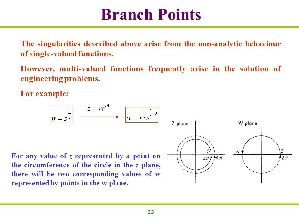 Branch Points The singularities described above arise from the non-analytic behaviour. of single-valued functions.