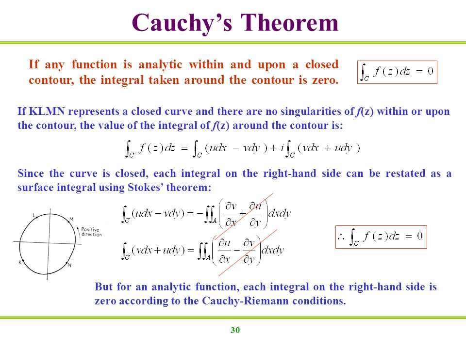 Cauchy's Theorem If any function is analytic within and upon a closed contour, the integral taken around the contour is zero.