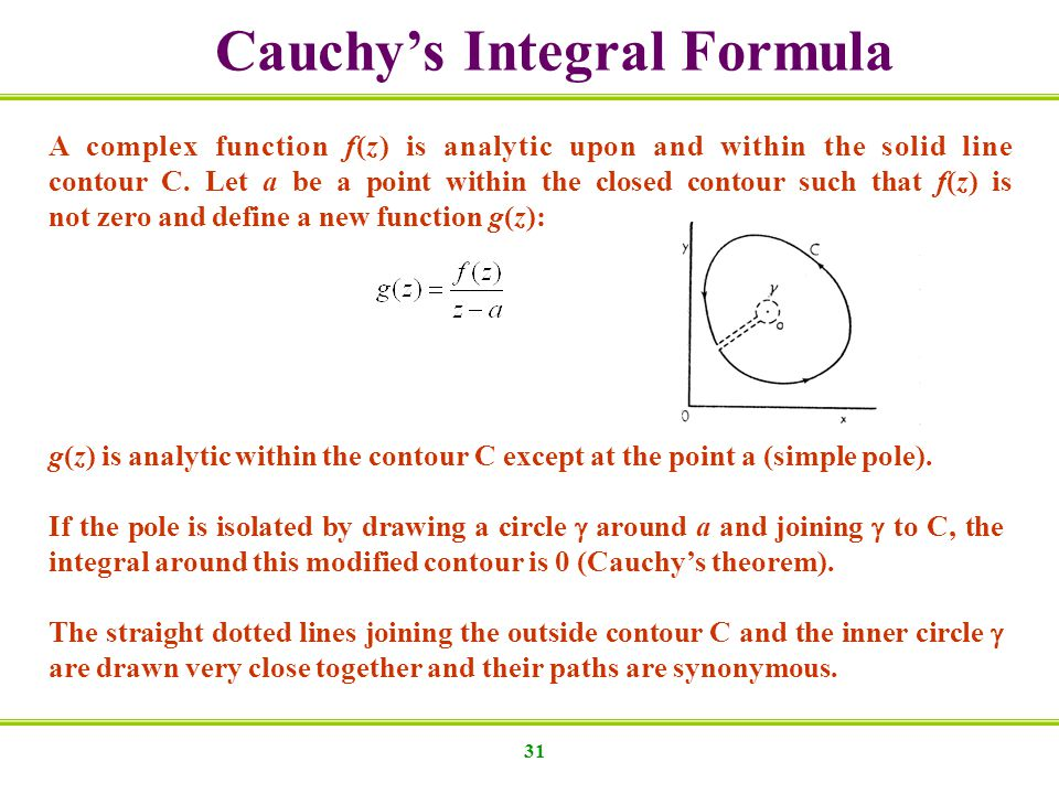 Cauchy's Integral Formula