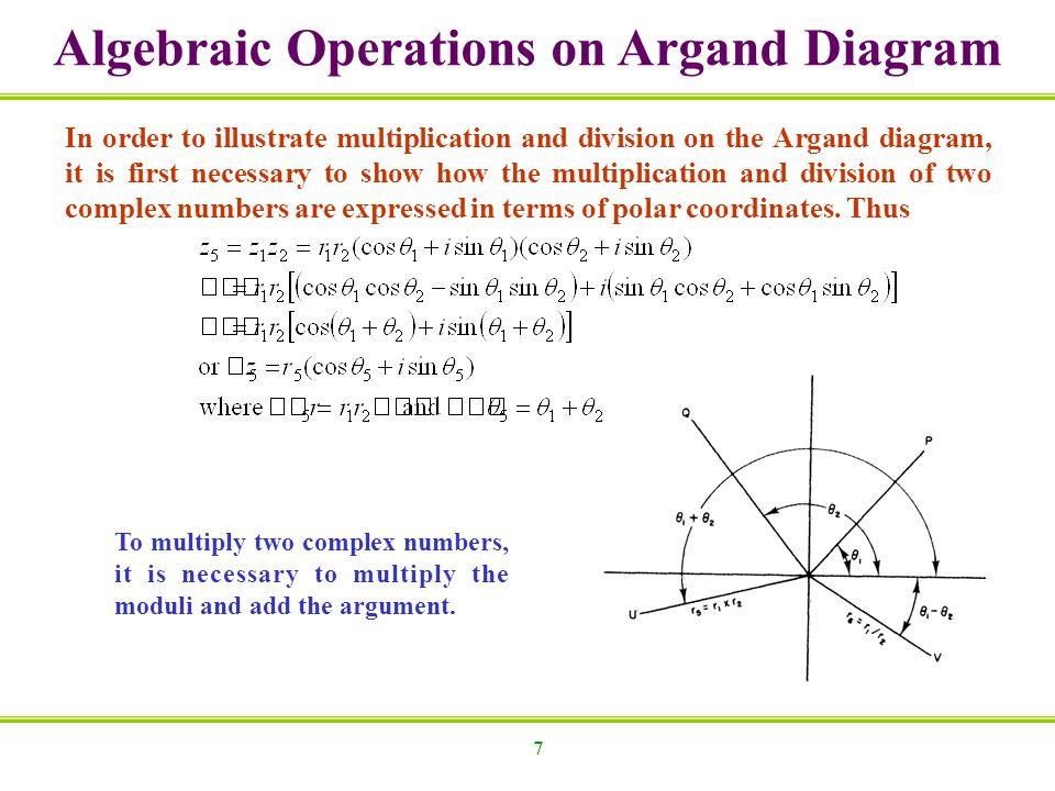 Algebraic Operations on Argand Diagram