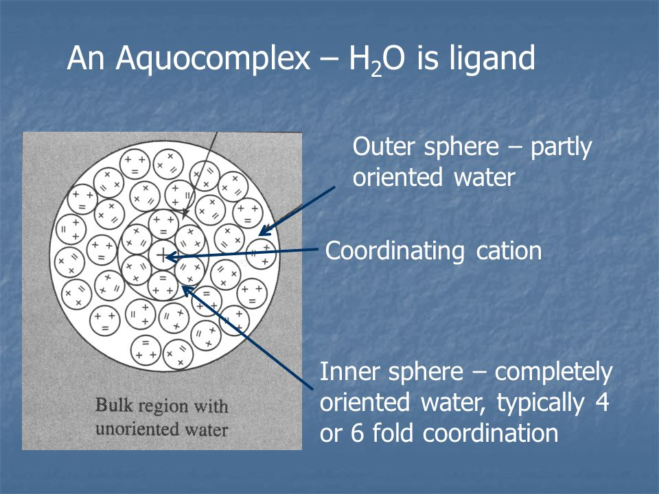 An Aquocomplex – H2O is ligand