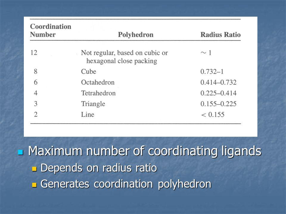 Maximum number of coordinating ligands