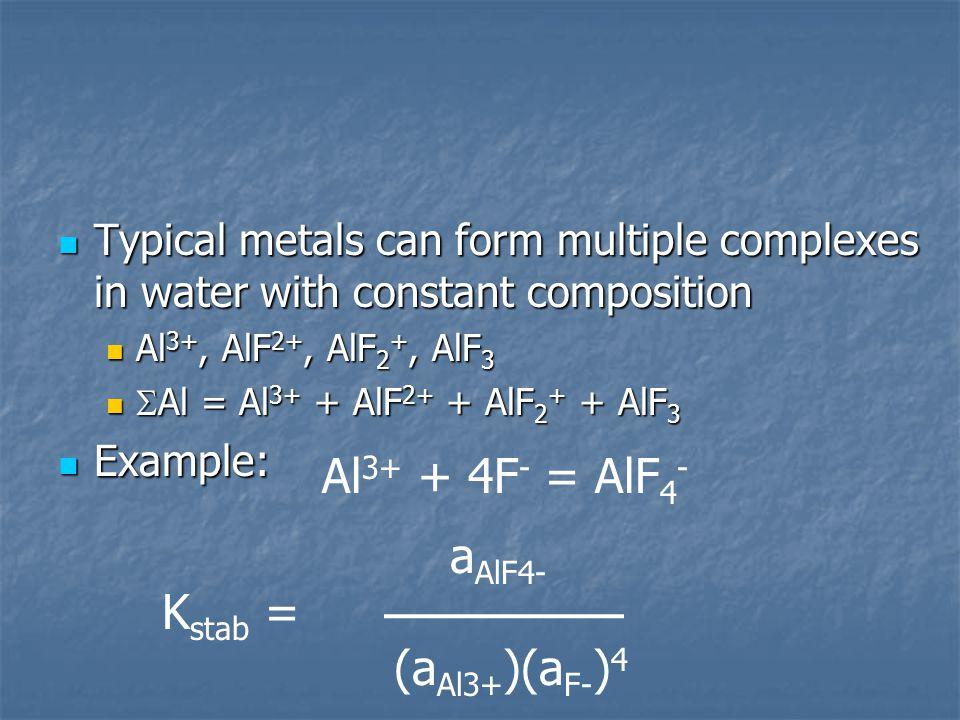 Al3+ + 4F- = AlF4- aAlF4- Kstab = (aAl3+)(aF-)4