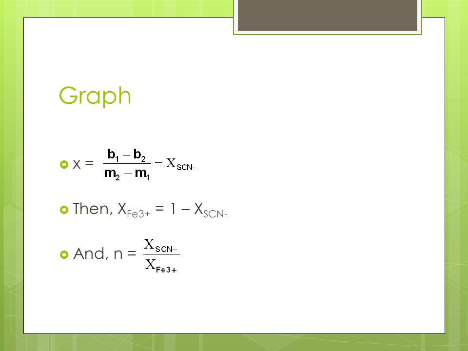 Graph x = Then, XFe3+ = 1 – XSCN- And, n =