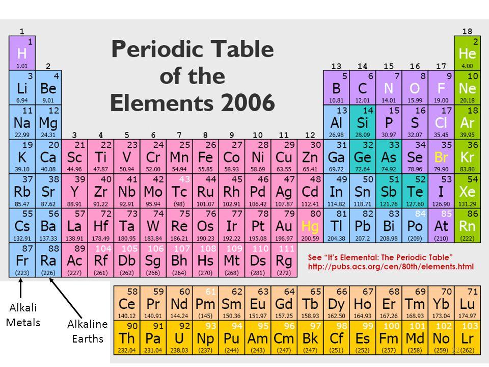 Alkali Metals Alkaline Earths