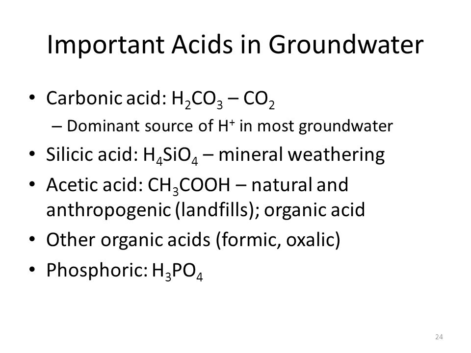 Important Acids in Groundwater