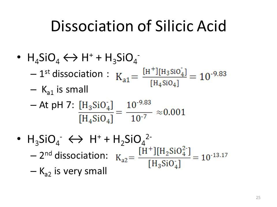 Dissociation of Silicic Acid
