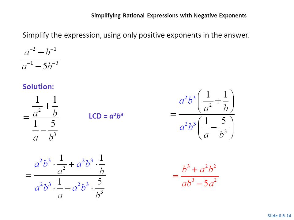 Simplify and write the equation with positive exponents