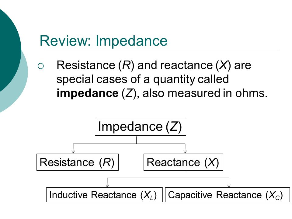 Review: Impedance Impedance (Z)