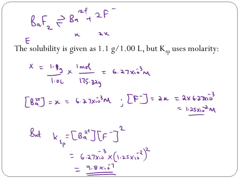 The solubility is given as 1.1 g/1.00 L, but Ksp uses molarity: