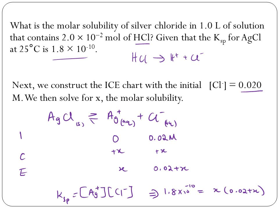 What is the molar solubility of silver chloride in 1