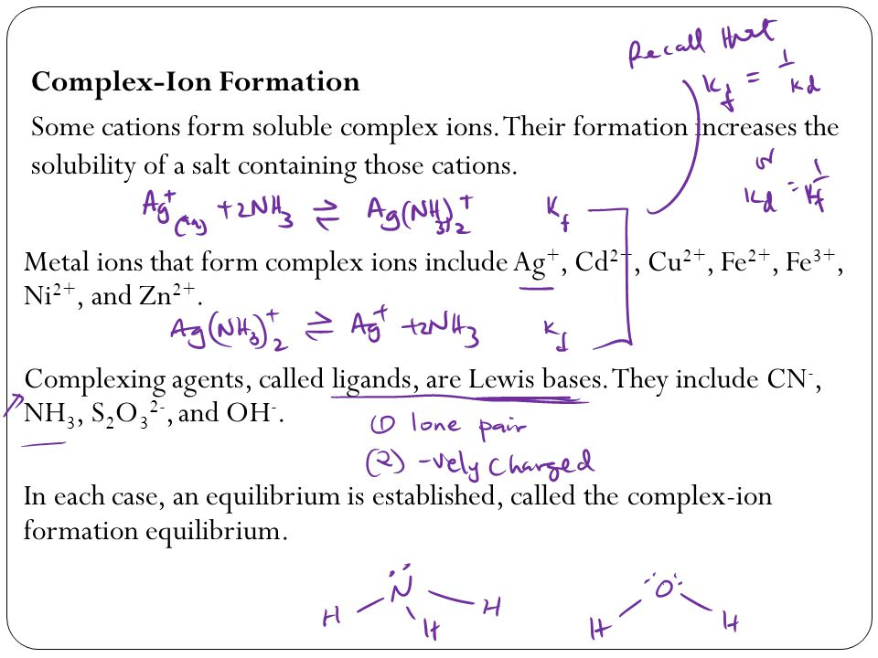 Complex-Ion Formation Some cations form soluble complex ions