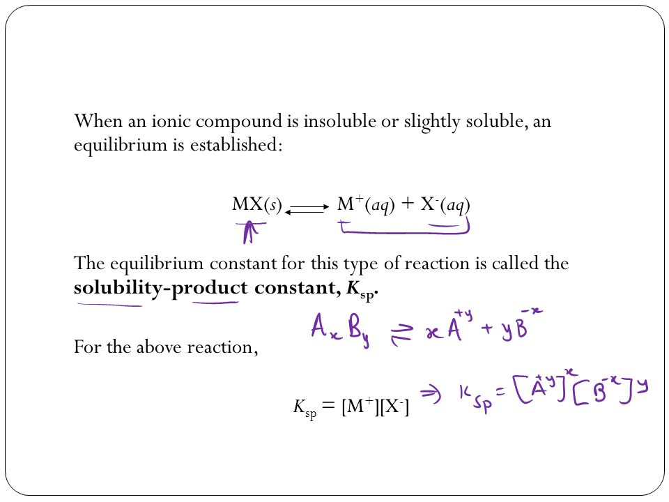 When an ionic compound is insoluble or slightly soluble, an equilibrium is established: