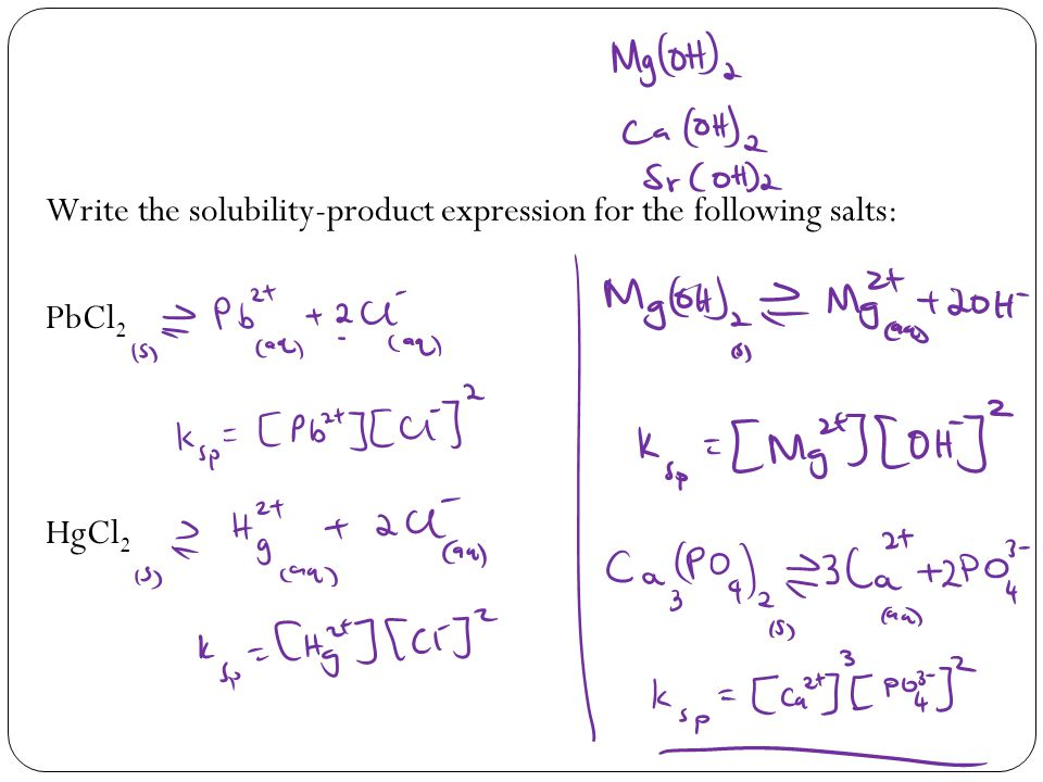 Write the solubility-product expression for the following salts: